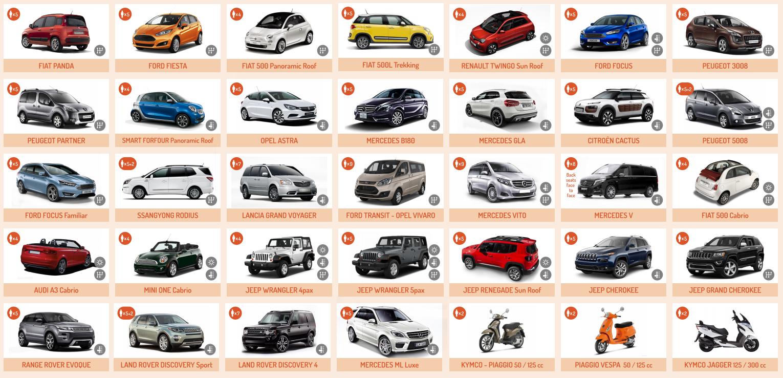 Alle auto's van Ibizavandaag autoverhuur